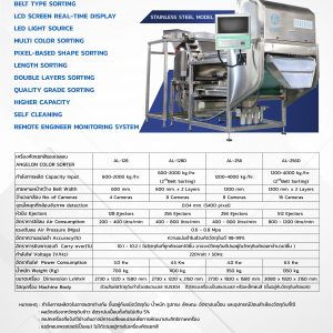 PLASTICS ANGELON COLOR SORTER